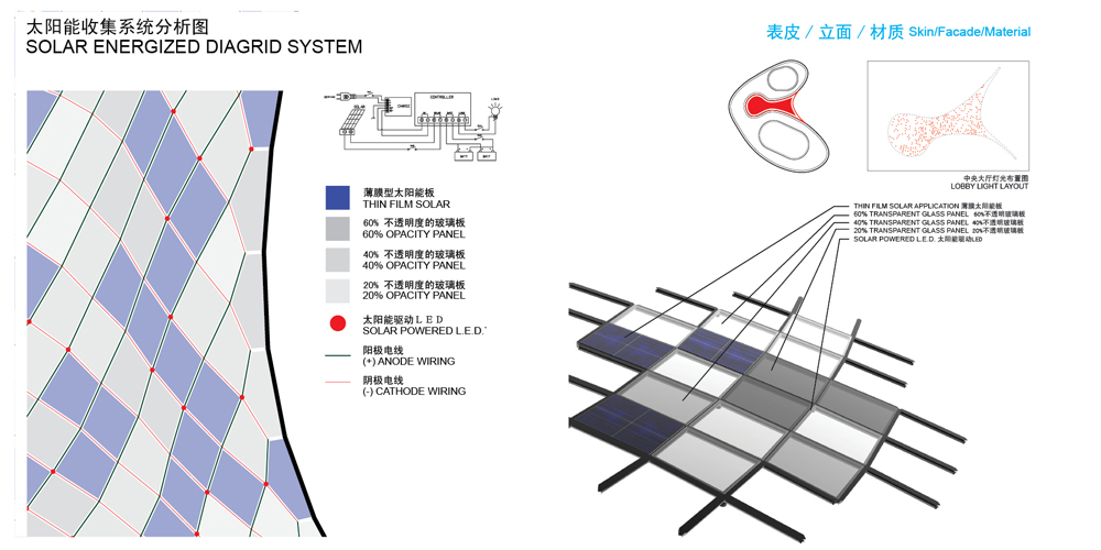 the diagrid system Hello, i'm looking for help on how to add surfaces between the panels of the diagrid system while adding structure in-between those panels i would also like to create panels with a thickness with said panels.